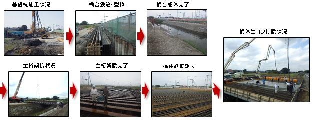 326埼玉ERB通殿川橋 施工状況