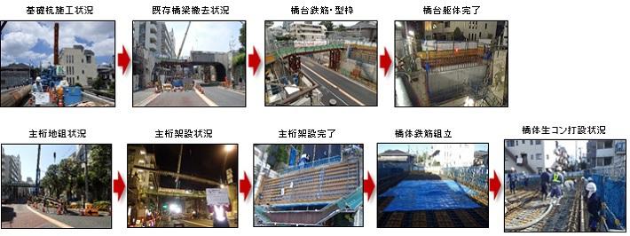 331東京ERB清水橋 施工状況