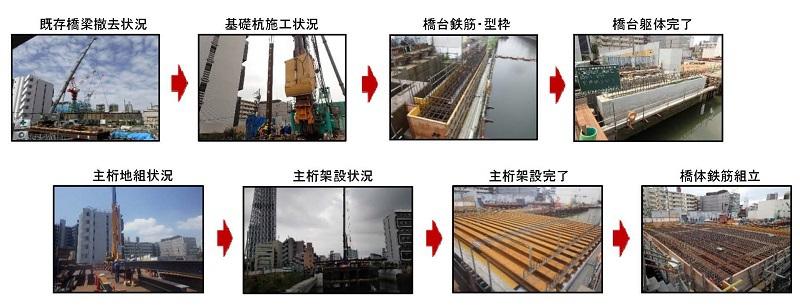 小梅橋施工状況