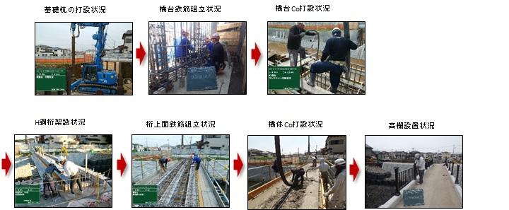 不老川⑦歩道橋施工状況