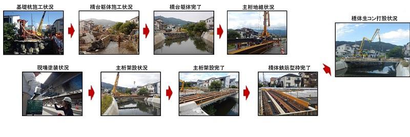 千々川小橋施工状況